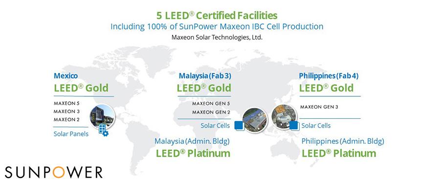 Edifici SunPower certificati LEED