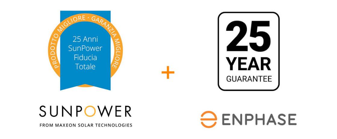 SunPower ed Enphase marchi leader di mercato